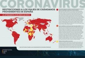 Restricciones a los viajes de ciudadanos provenientes de España covid-19